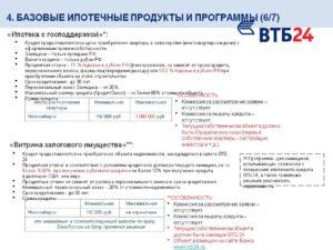 Кредитный договор втб 24 образец ипотека