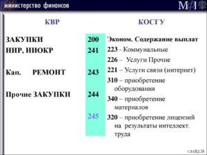 Статья 340 и 310 чем отличаются