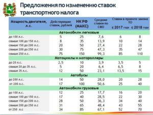 ставки транспортного налога в приморском края 2018