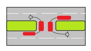 Правила разворота в разрыве разделительной полосы