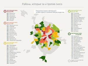 План сноса домов в москве 2020 2025 по районам