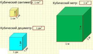 Как рассчитать куб воды