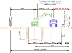 Ппр устройство наружной сети водопровода и канализации нвк скачать