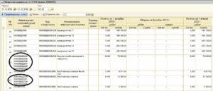 Инвентарные номера в бюджетном учреждении в 2020 году