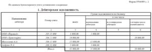Образец заключения по инвентраизации расчетов с поставщиками форма 0504089