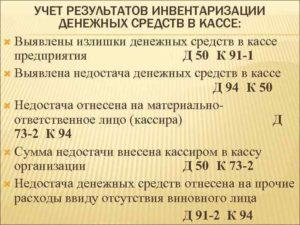 Выявленные излишки денег в кассе отражаются записью дебет