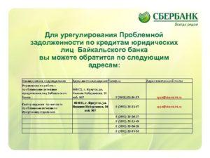 Сбербанк отдел по работе с просроченной задолженностью телефон