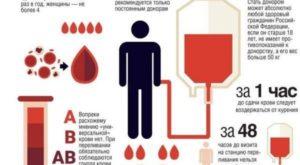 Сдача крови на донорство спб за деньги