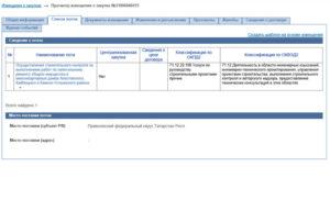 Протокол об отказе от проведения закупки по 223 фз образец