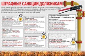Сколько стоит подключить газ после отключения за неуплату омск