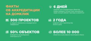 Список застройщиков аккредитованных сбербанком норман