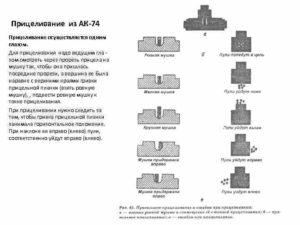 Изготовка и правила прицеливания ак 74