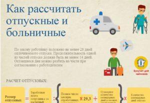 Влияют ли больничные на отпускные дни