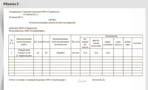 Отчет об использованных материалах образец