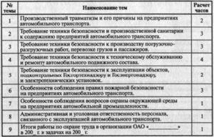 Программы стажировки электротехнического персонала образец