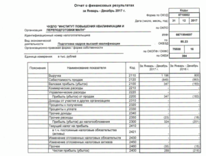 Отчет по практике юридический отдел управляющей компании