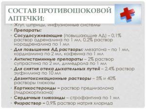 Состав аптечки антишок по санпин