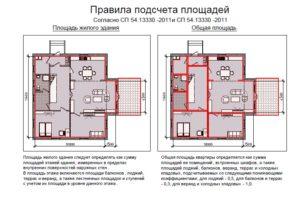 Расчетная площадь здания как считать