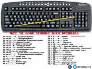 Символ копирайта на клавиатуре