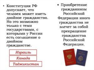 Можно ли в белоруссии иметь двойное гражданство