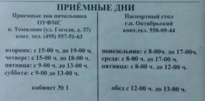 Режим работы паспортного стола на ольховой 18 часы работы