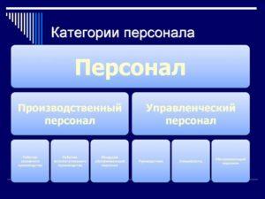 К какой категории относятся бухгалтера