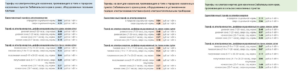 Соцнорма на электроэнергию в ростовской области 2020 на 1 человека