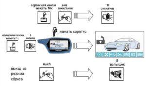 Сигнализация старлайн а93 с автозапуском сброс настроек до заводских
