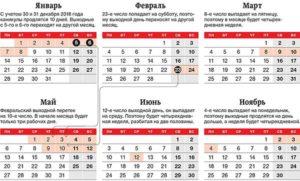 Как посчитать банковские дни по календарю