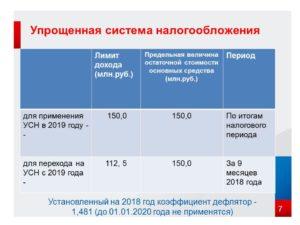Ставка налого по усн доходы в спб 2020