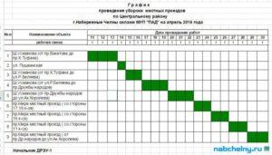 График генеральной уборки помещений образец на год