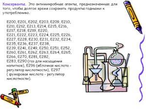 Е 211 и е 202 добавка какой вред для человека