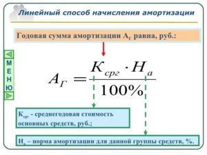 Рассчитать срок эксплуатации основных средств калькулятор