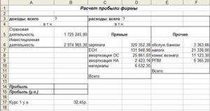 Как посчитать зарплату в процентах от выручки