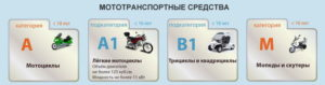 К какой категории транспортных средств относятся мопед 110 кубов