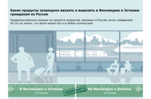 Ввоз товаров из эстонии в россию на машине