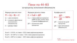 Посчитать неустойку по 44 фз калькулятор