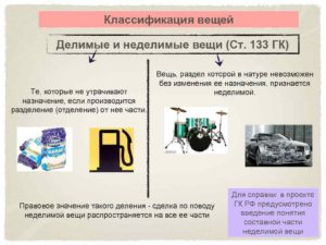 Примеры делимых и неделимых вещей в гражданском праве