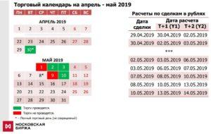 До какого времени график работы московской биржи 3 01 2020