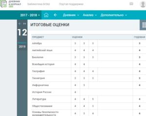 Округление оценок в электронном дневнике 2020