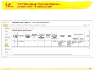 Пример заполнение 8 раздела декларации ндс импорту гтд 2020