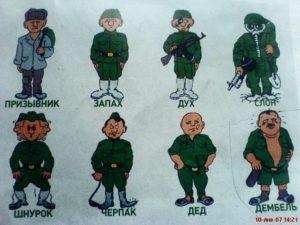 Как расшифровывается ддд в армии дембель