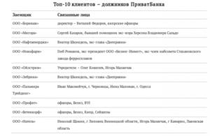 Посмотреть черный список в банках украины