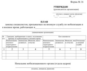 Образец плана оповещения личного состава с объявлением мобилизации