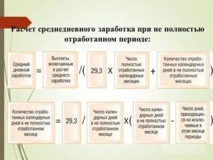 Рассчитать среднедневной заработок калькулятор
