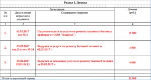 Как вести книгу учета доходов ип на патенте