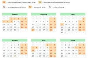 Как отдыхаем в январе 2020 в татарстане