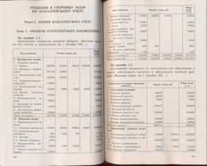 Практические задачи по бухгалтерскому учету с решениями 2020