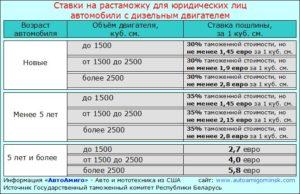 Растаможка калининграда на россию