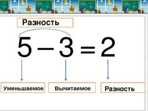 Уменьшаемое вычитаемое разность таблица